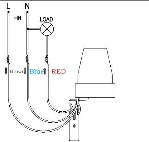 Mdf Idf Wiring Diagram further Cat5e Wall Socket Wiring Diagram in addition Cat5e Wall Socket Wiring Diagram further Bt Telephone Wiring Diagram likewise Showthread. on wiring diagram uk phone socket